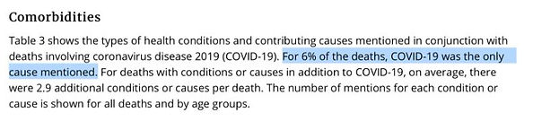 USA 6 Percent CDA.JPG