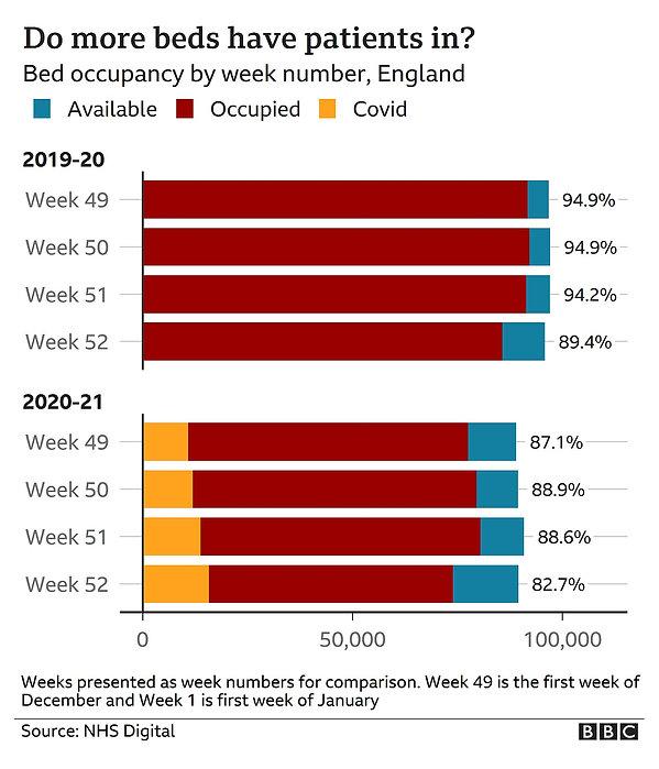 NHS beds.jpg