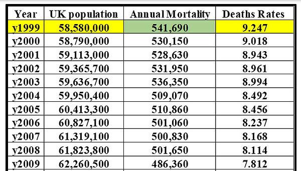ONS deaths all years.jpg