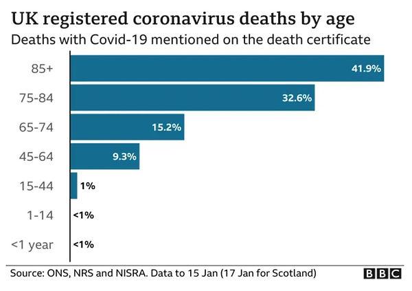 Covid Deaths UK.jpg