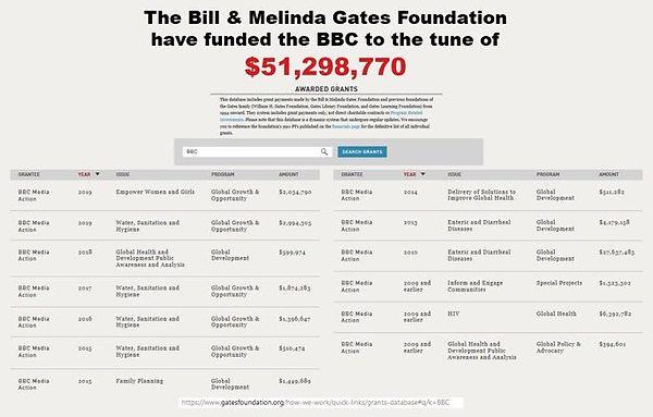 Bill Gates funds BBC.jpg