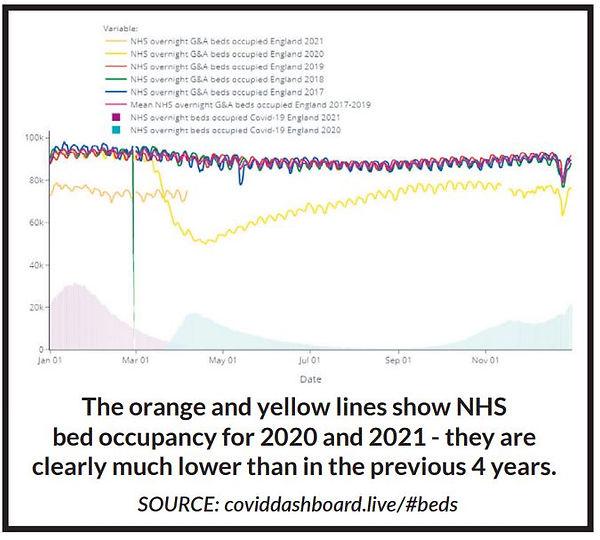 NHS Bed Occupancy.JPG