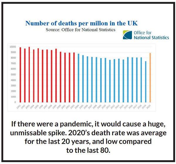 UK deaths per million.JPG