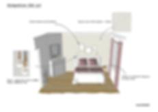 """Perspective """"Chambre cosy"""" par Rocamboles, Christel Duperray décoratrice d'intérieur"""