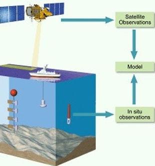 Nansen Tutu Center Operational Oceanography