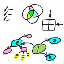 cursos - visual thinking.jpg