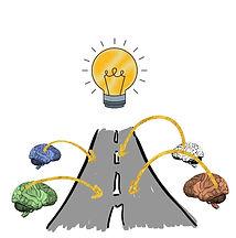 cursos - Innovacion Cognitiva Metodo.jpg