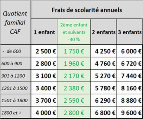frais_scolarité_2020.png