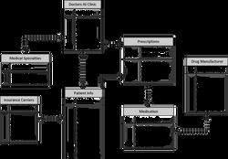 Database Design-v01.png