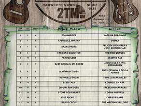 AUSTRALIAN COUNTRY MUSIC TOP 20 TRACKS | 3rd June 2021
