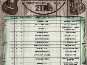 AUSTRALIAN TOP20 COUNTRY TRACKS | APRIL 22ND 2021