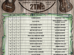 NEW AUSTRALIAN TOP 20 COUNTRY TRACKS |15th April