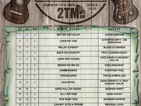 NEW TOP 20 AUSTRALIAN COUNTRY MUSIC CHART | 26 MARCH 2021