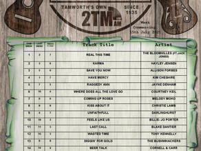 AUSTRALIAN COUNTRY MUSIC TOP 20 CHART| 15th July 2021