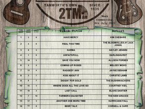 AUSTRALIAN COUNTRY MUSIC TOP 20 TRACKS | 8th July 2021