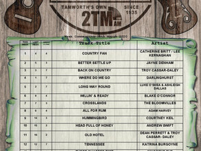 TOP 20 AUSTRALIAN COUNTRY TRACKS | 18th March 2021