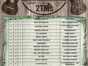 NEW COUNTRY MUSIC TOP 20 TRACKS|4th March 2021