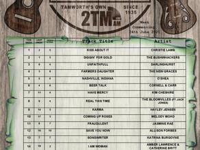 AUSTRALIAN COUNTRY MUSIC TOP 20 TRACKS | 24th June 2021