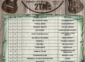 TOP 20 AUSTRALIAN COUNTRY TRACKS | 17 September 2020