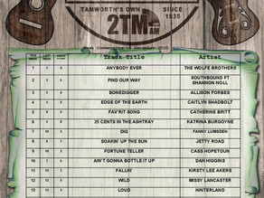 TOP 20 COUNTRY MUSIC TRACKS|10th December 200