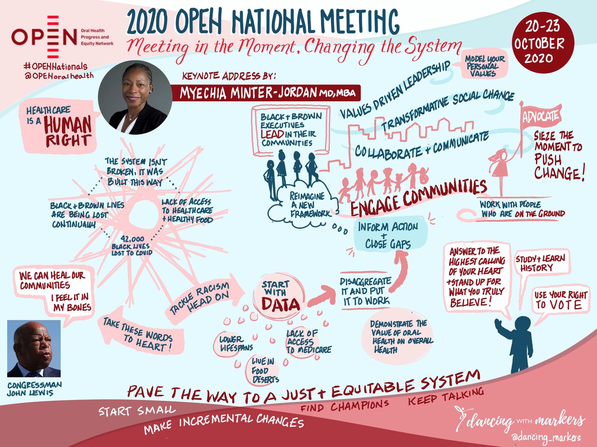2020 Open National Meeting