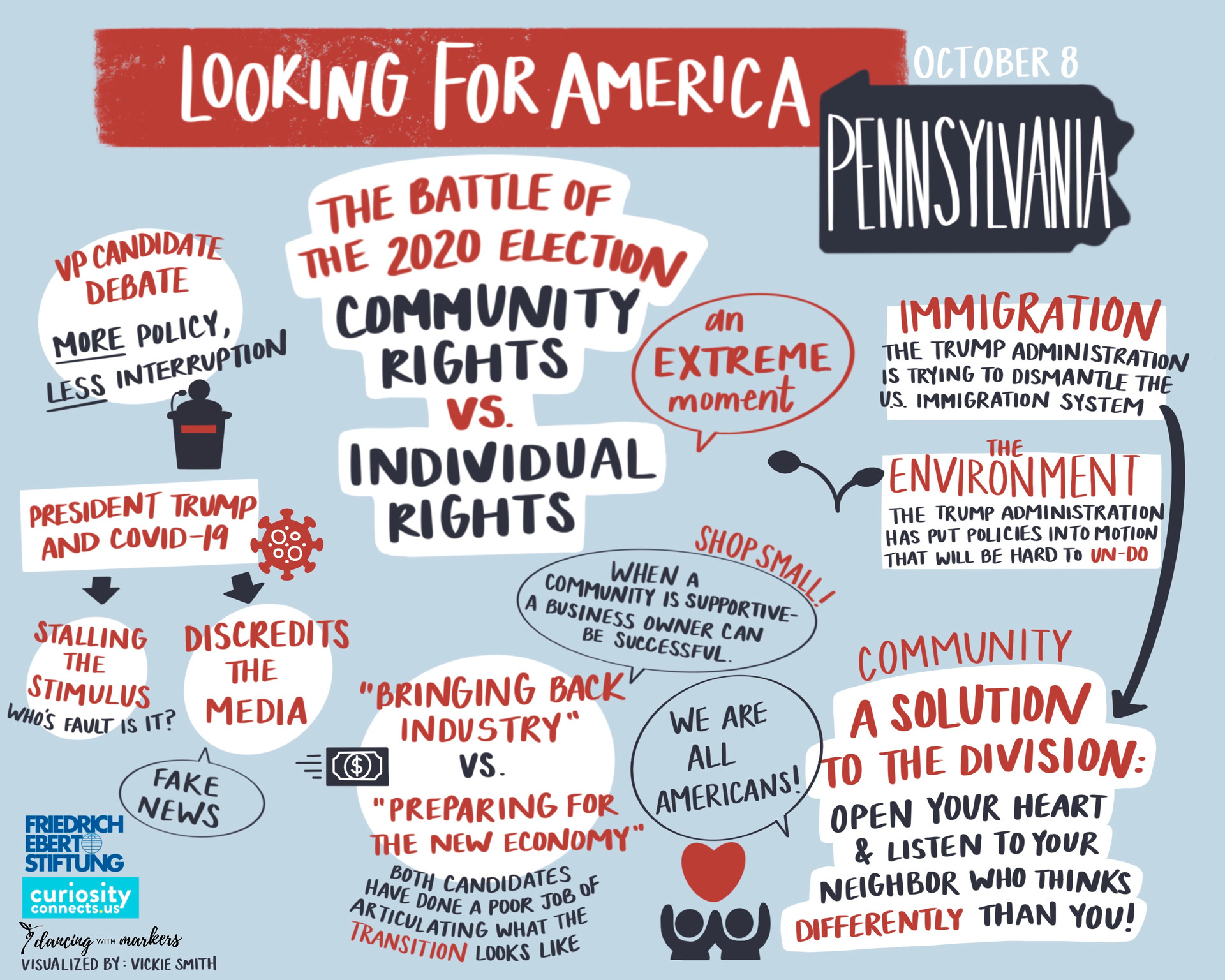 Looking for America: PA