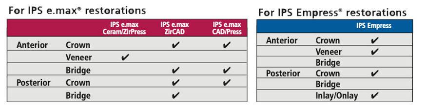 prep guide ips chart.jpg