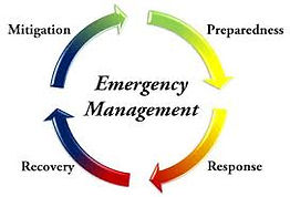 fema-prepardness-cycle.jpg