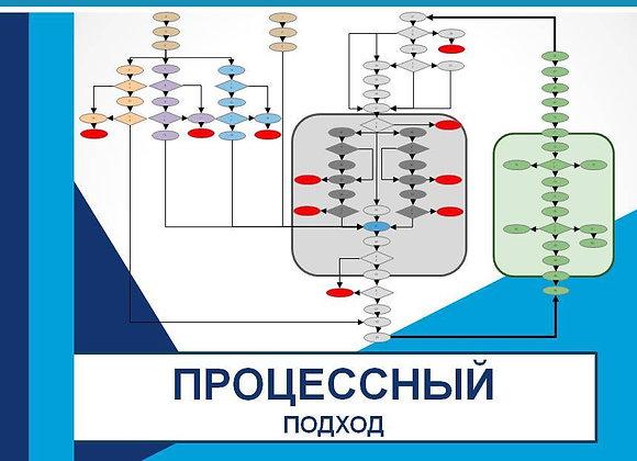 Обучающий материал. Процессный подход в системе менеджмента качества