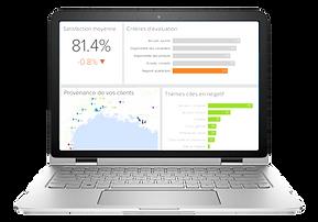 KPI, NPS, Suivi performance, avis visiteurs