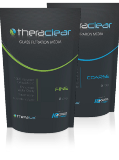 Theralux Recycled Glass Filtration