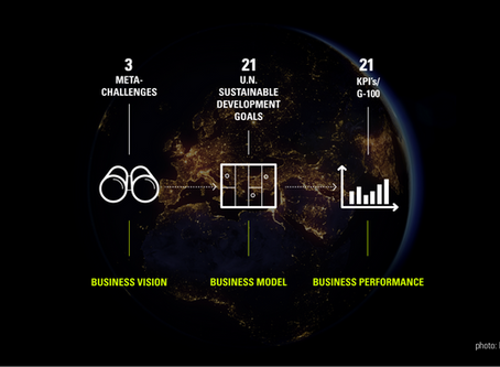 The future of business: 3 global challenges, 17 goals, 21 KPI's