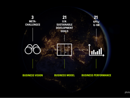 The Future of business: Innovation for ESG