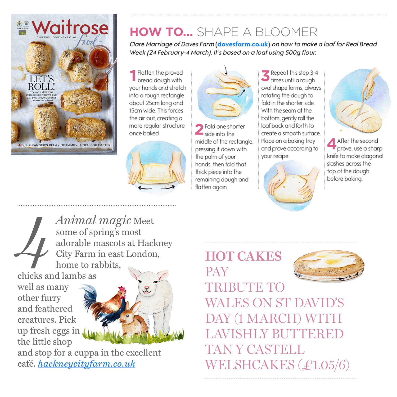 Waitrose Editorial – UK