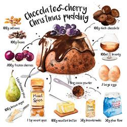 ChocolatePudding