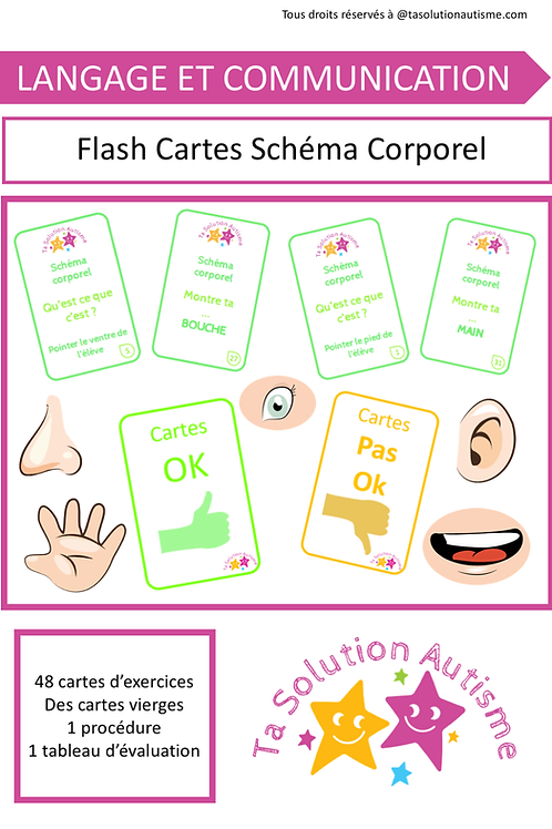 Flash cartes: Schéma corporel