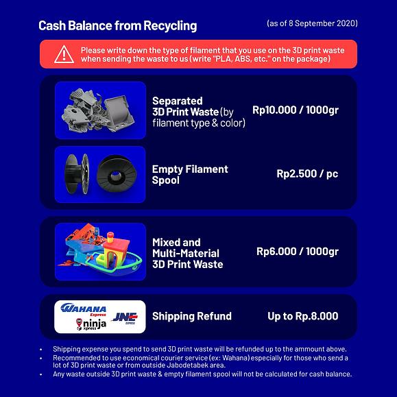 Cash Balance_EN - Recycle Page_20200908.