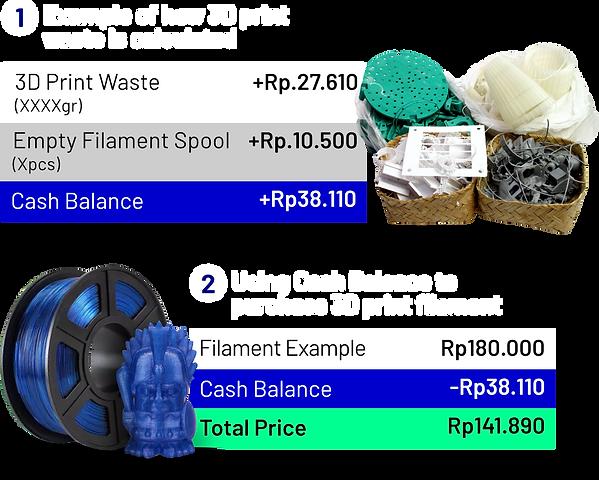 Filagain Cash Balance Brief.png