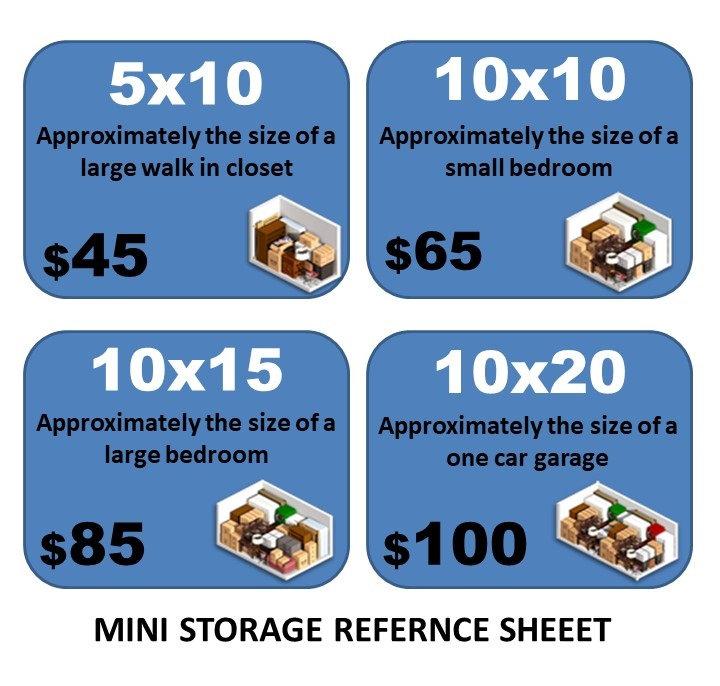 mini storage quick guide small.jpg