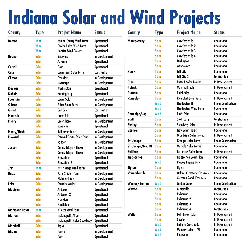 HFR-Wind-and-Solar-Projects-V2-Key - Cop