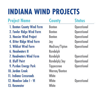 Wind-Projects-Key-11-9-20 - Copy.jpg