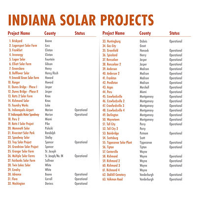 Solar-Projects-Key-11-9-20 - Copy.jpg