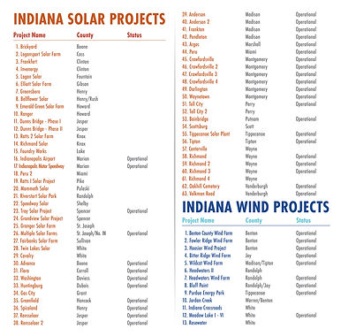 Wind-and-Solar-Projects-Key-11-9-20 - Co