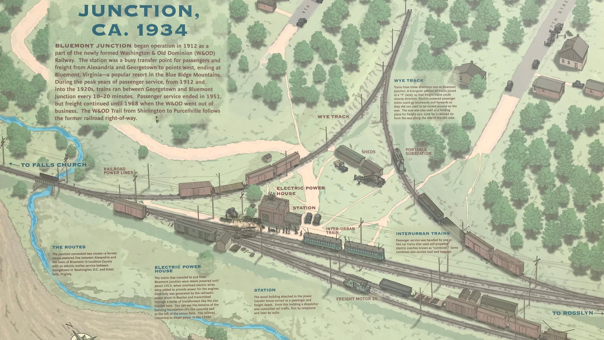 Bluemont Junction (circa 1934)