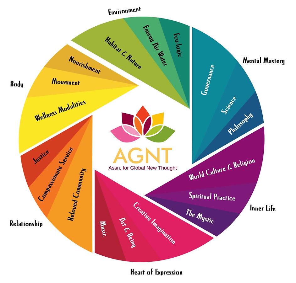 AGNT Wheel.jpeg