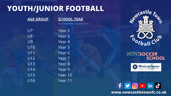 Newcastle Town Age Groups for football