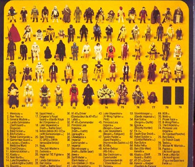 Kewal's Cool Carded Figures | Holochronicles #showmeyourcollection