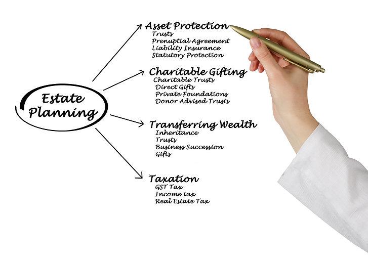 Canva - Estate Planning.jpg