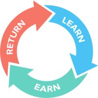 "Entrepreneurs' Journey: ""Learn - Earn - Return"" Cycle"