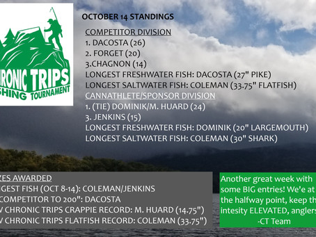 10/14 Chronic Trips Elevated Multispecies Tournament Standings